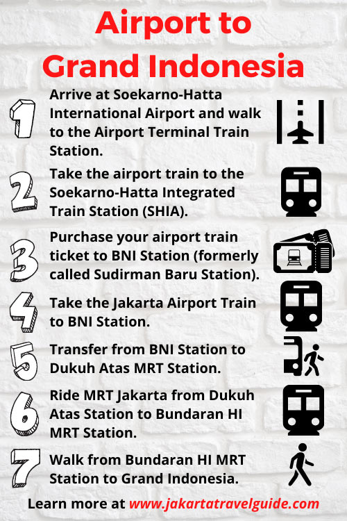 How to get from the airport to Grand Indonesia using the Airport Train and MRT?